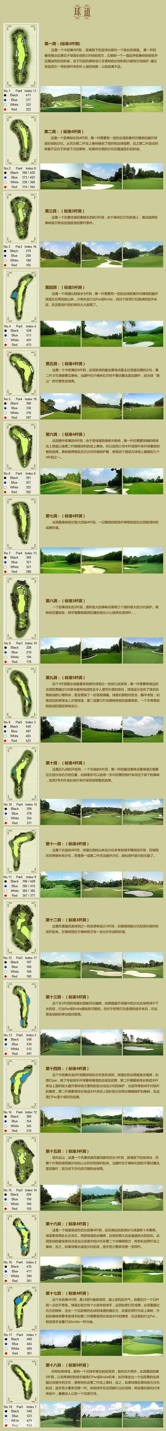 银利外商高尔夫球场球道图