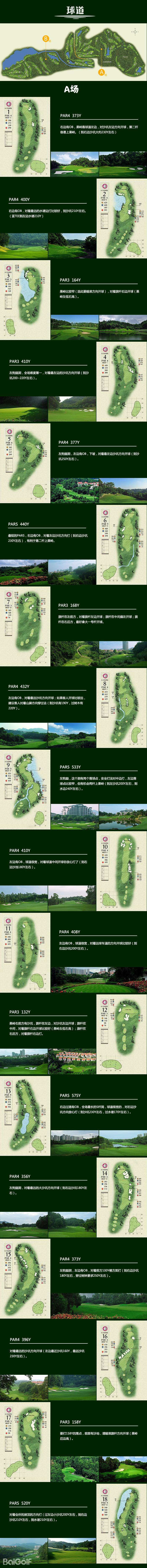 中山雅居乐长江高尔夫球场介绍